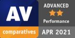 antivirus performance